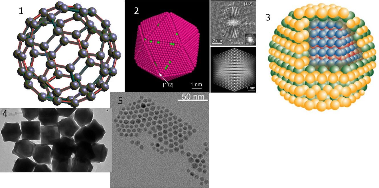 Картинки по запросу цвет наночастицы