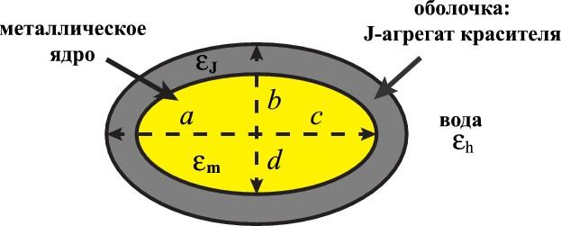 presentation1_Fig16